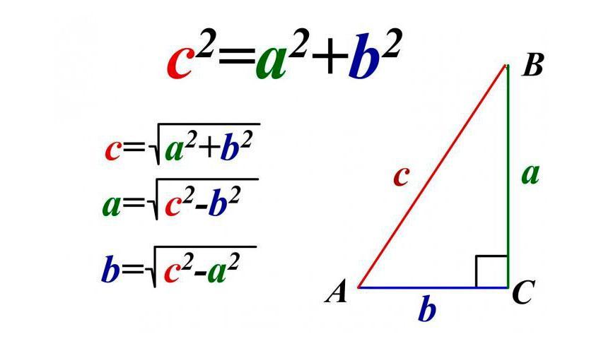 Узнать диагональ монитора методом математических решений