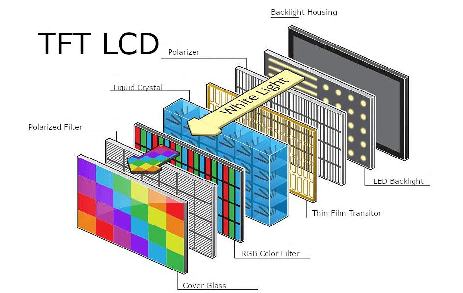 TFT LCD дисплей: Принцип работы